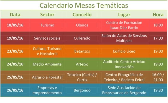Calendario Mesas Temáticas